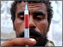 Using a 3ccsyringe